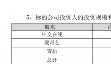 最前线网文IP联动潜力巨大爱奇艺与中文在线合设新公司