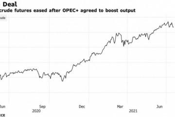 病毒肆虐OPEC+增产达成基金经理看涨WTI期权降至7周最低
