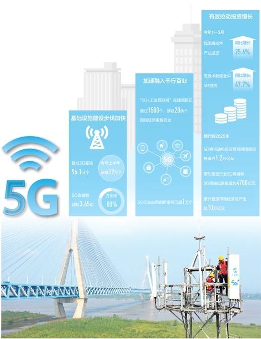 5G行业应用创新案例已超1万个拉动投资5G发展前景可期